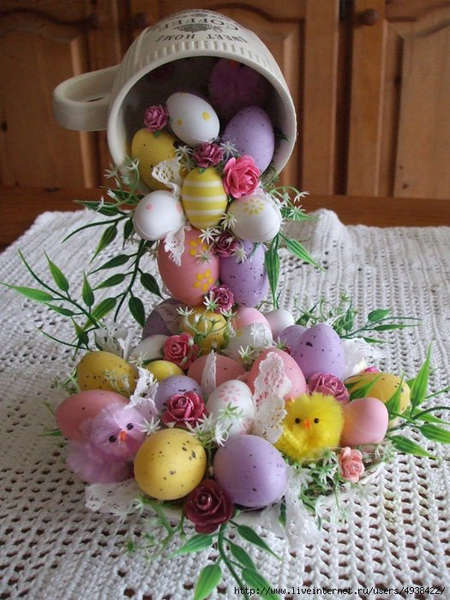 яйця на пасху фото